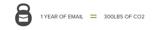 howGreen-mail